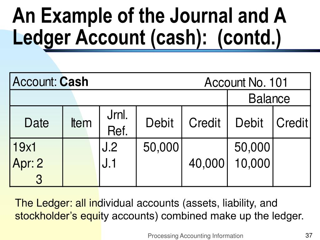 An Example of the Journal and A Ledger Account (cash):  (contd.)