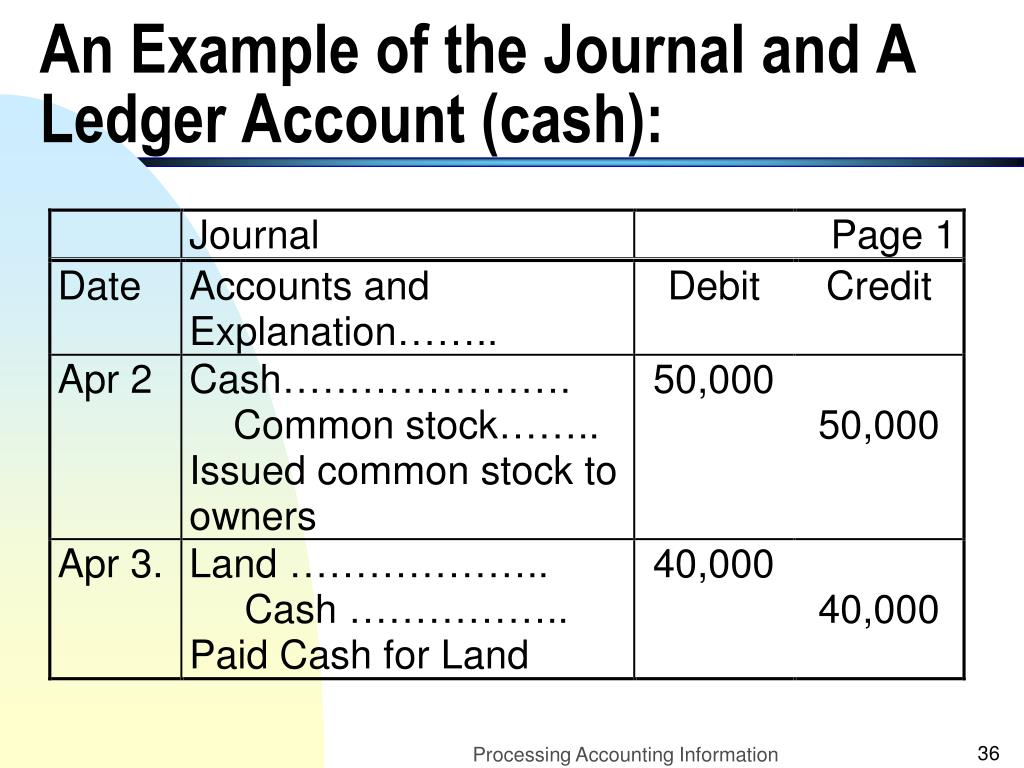 An Example of the Journal and A Ledger Account (cash):