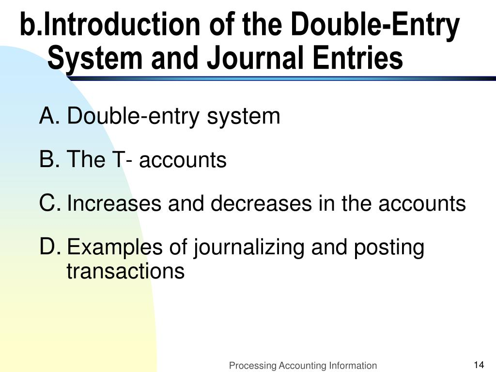 b.Introduction of the Double-Entry System and Journal Entries