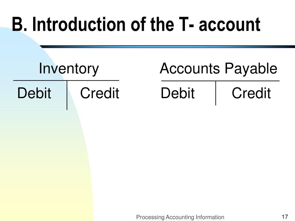 B. Introduction of the T- account