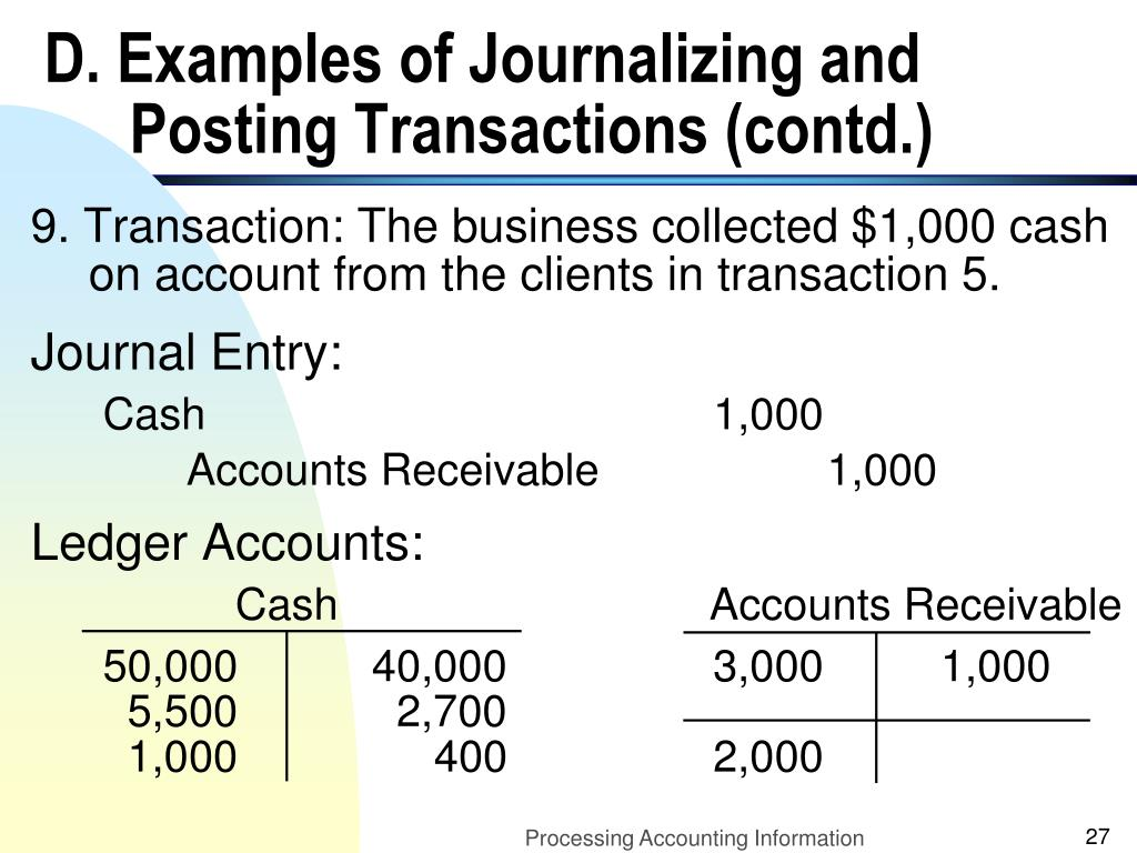 D. Examples of Journalizing and Posting Transactions (contd.)