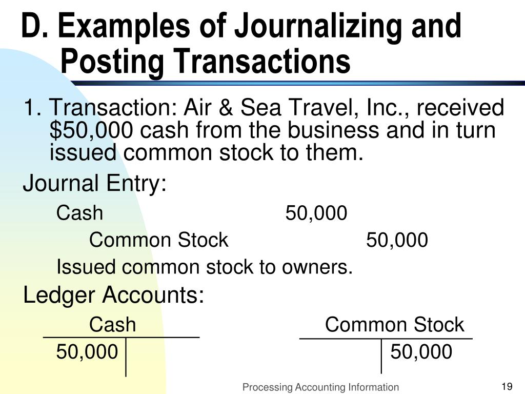 D. Examples of Journalizing and Posting Transactions