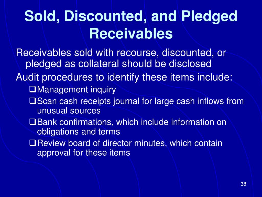 Sold, Discounted, and Pledged Receivables