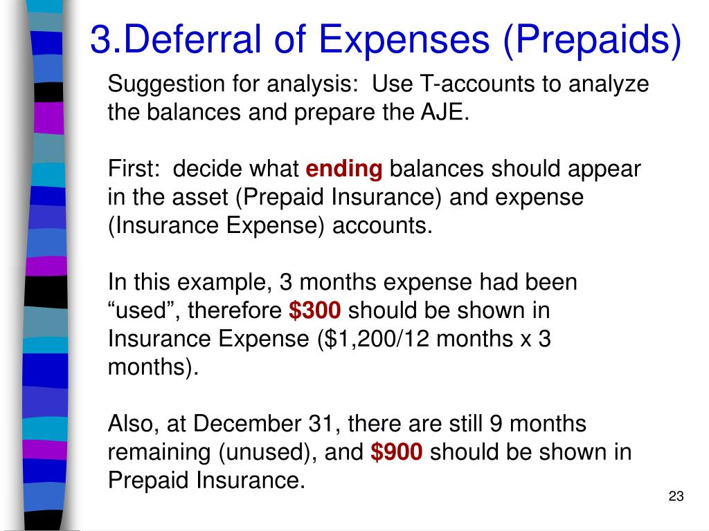 3.Deferral of Expenses (Prepaids)
