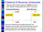 4 deferral of revenue unearned31