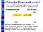 4 deferral of revenue unearned33