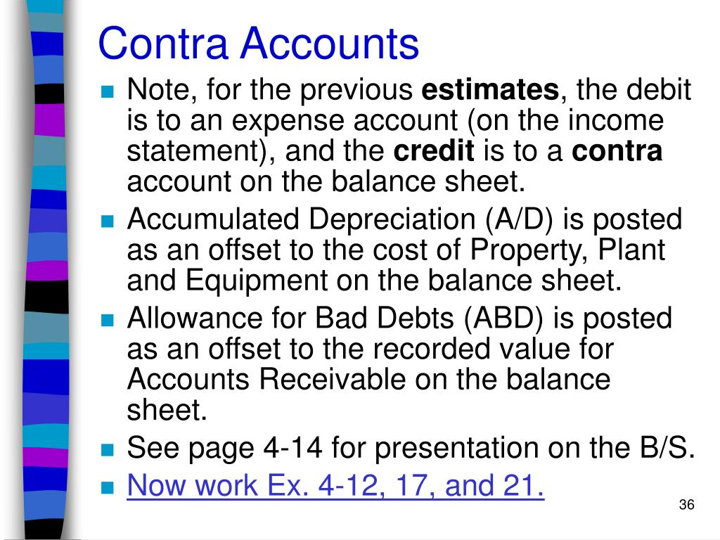 Contra Accounts