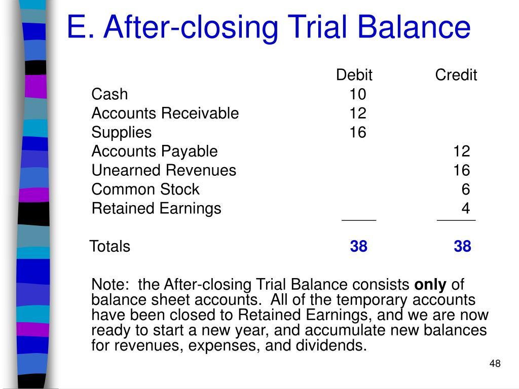 E. After-closing Trial Balance