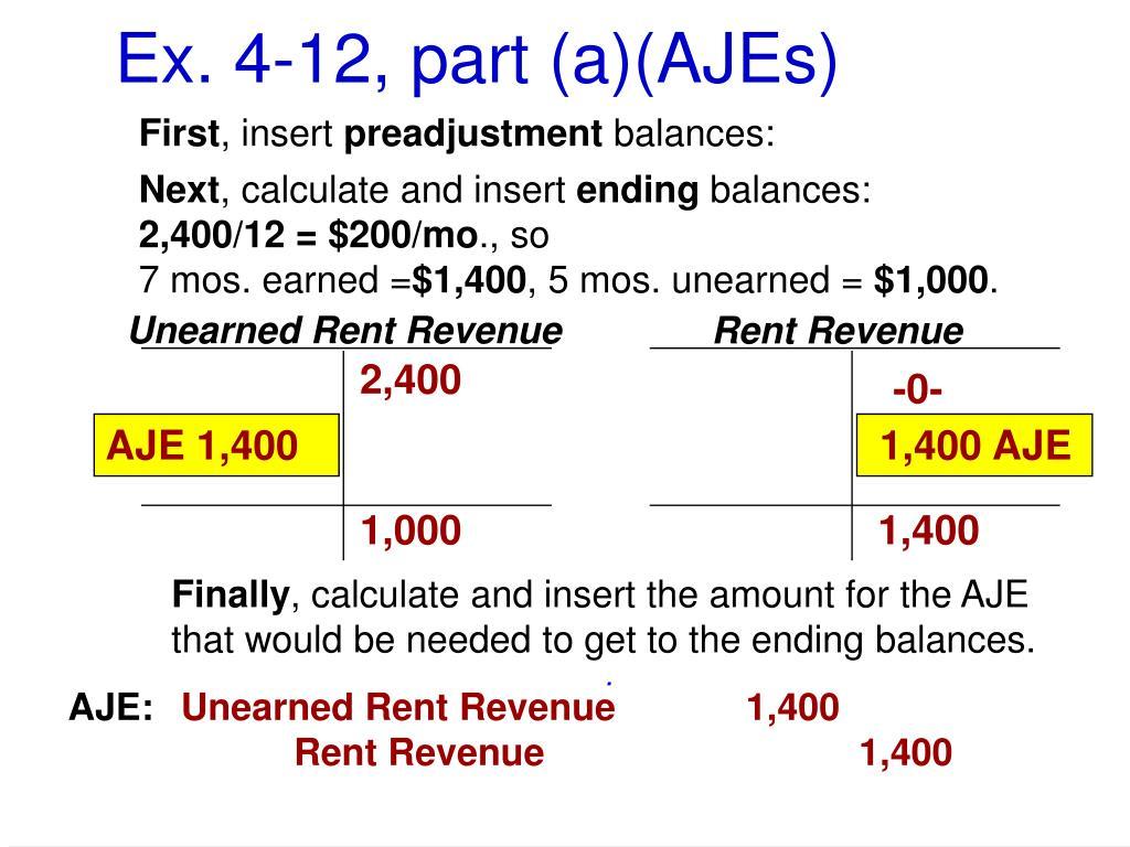 Ex. 4-12, part (a)(AJEs)