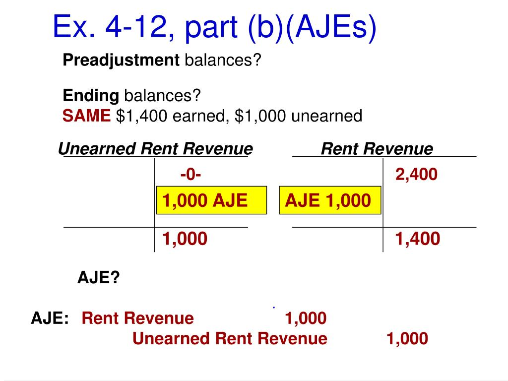 Ex. 4-12, part (b)(AJEs)