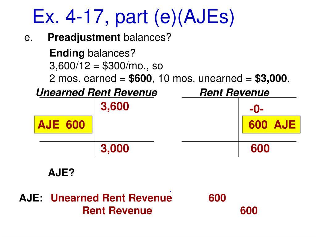 Ex. 4-17, part (e)(AJEs)