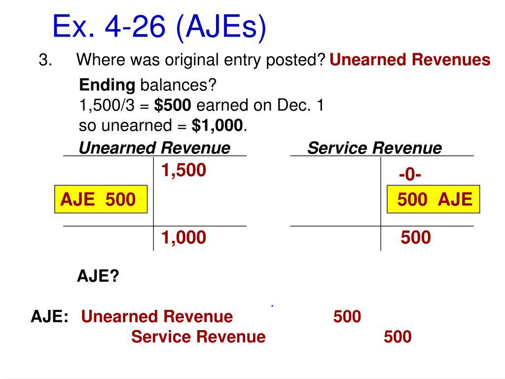 Ex. 4-26 (AJEs)