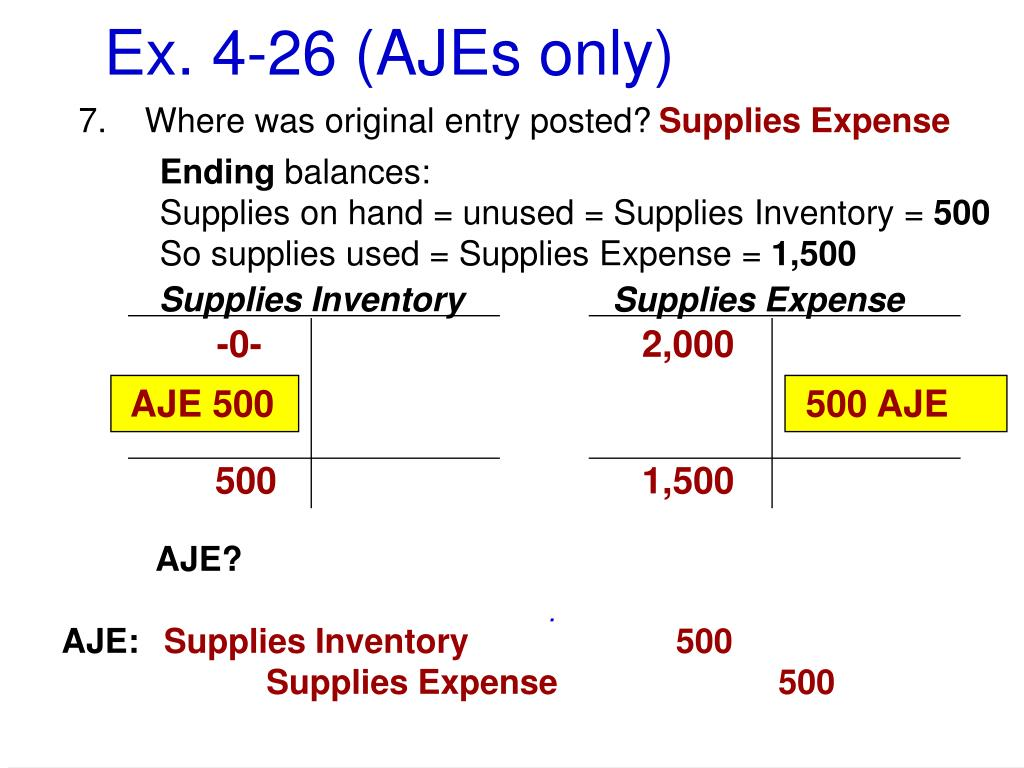 Ex. 4-26 (AJEs only)