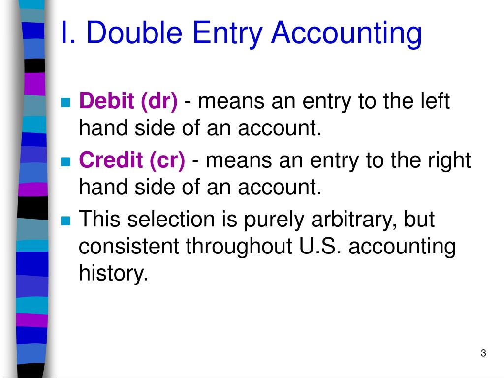 I. Double Entry Accounting