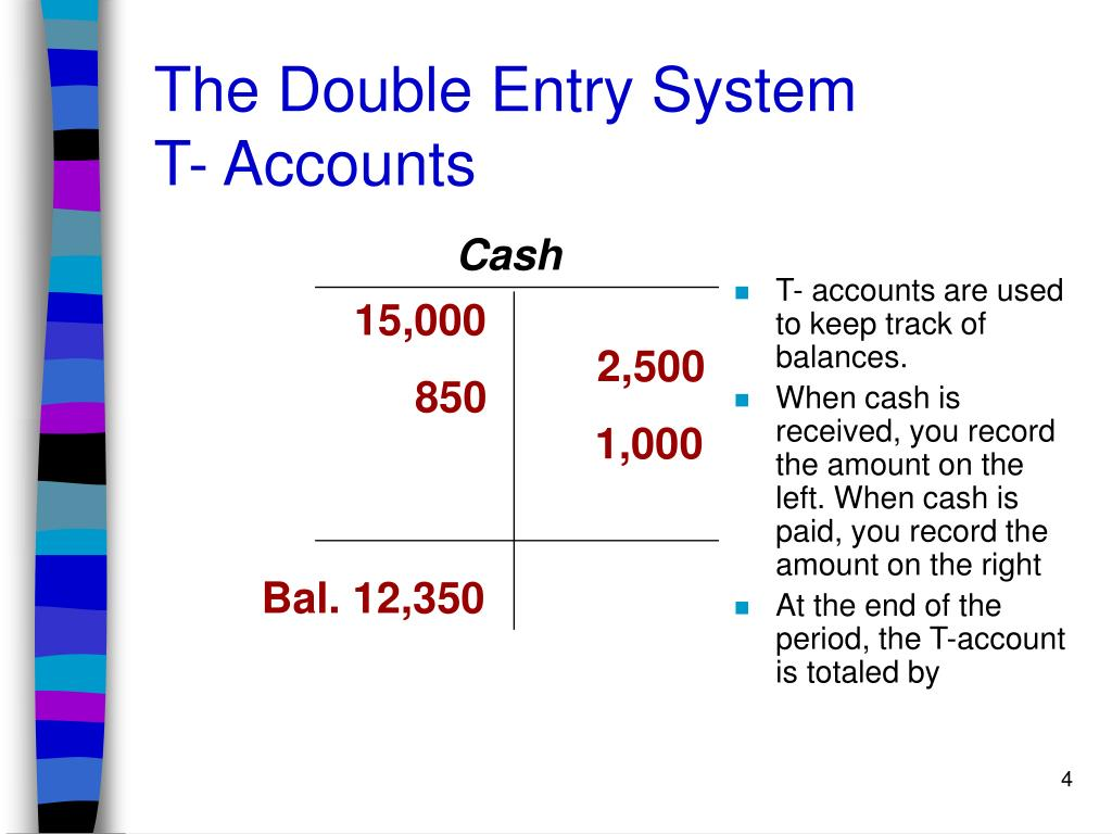T- accounts are used to keep track of balances.