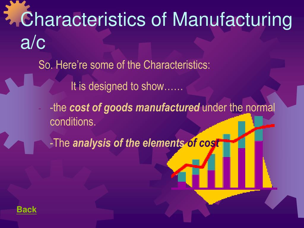 Characteristics of Manufacturing a/c