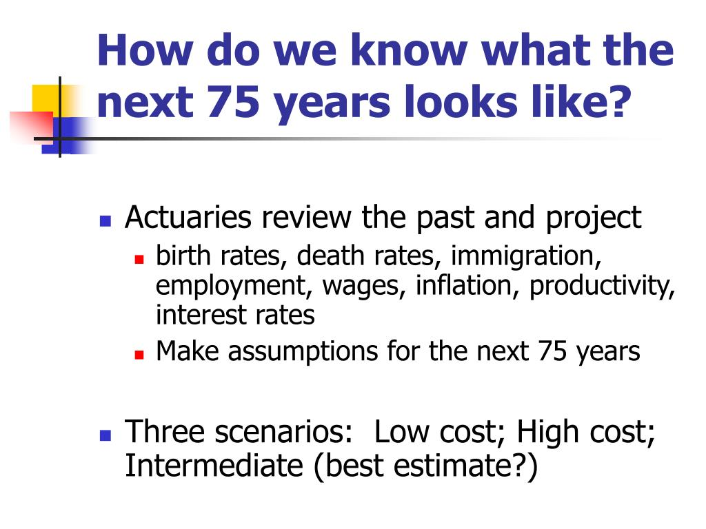 How do we know what the next 75 years looks like?
