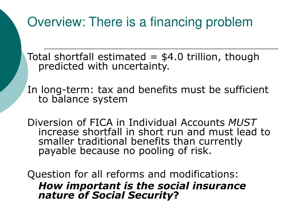 Overview: There is a financing problem