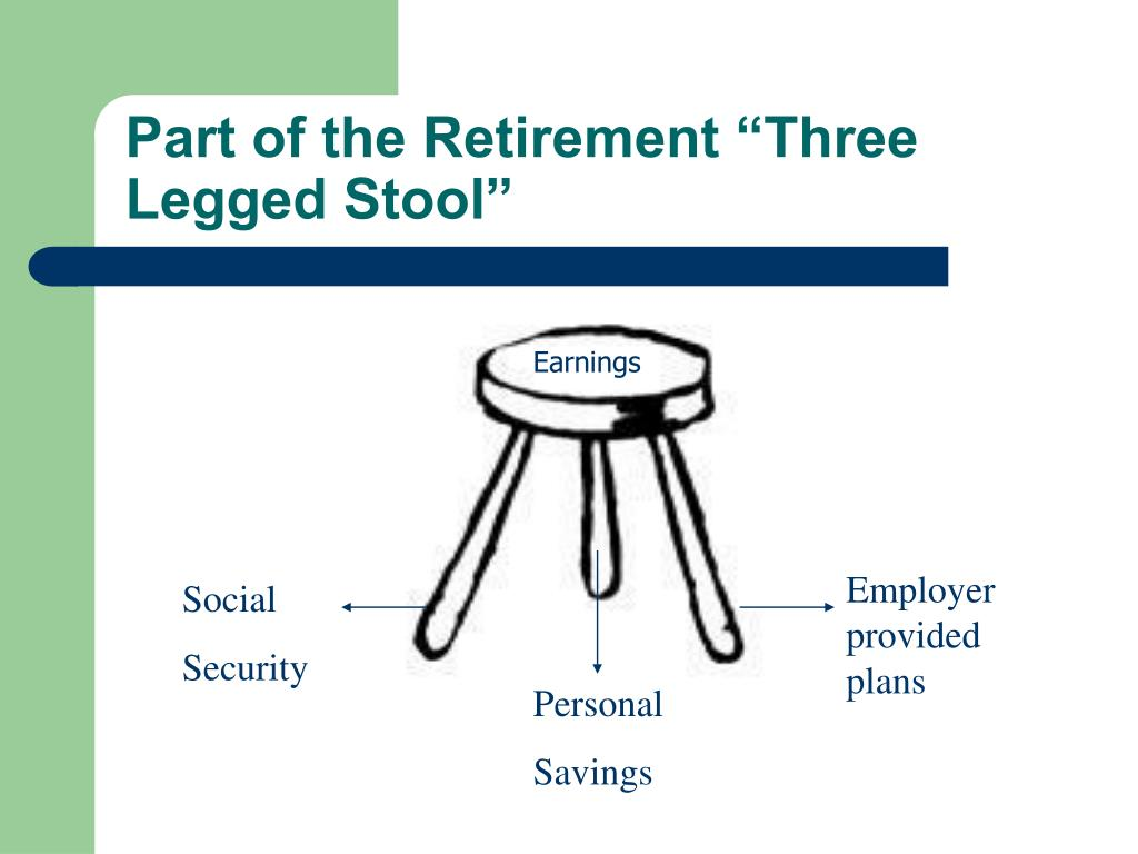 "Part of the Retirement ""Three Legged Stool"""
