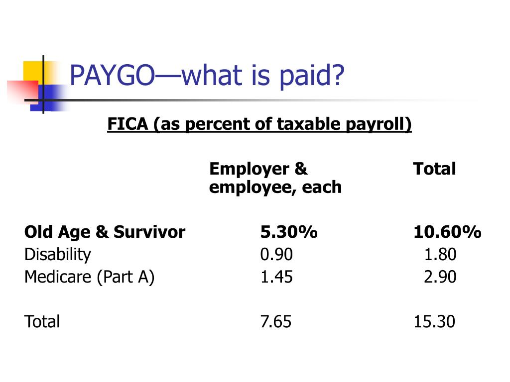 PAYGO—what is paid?
