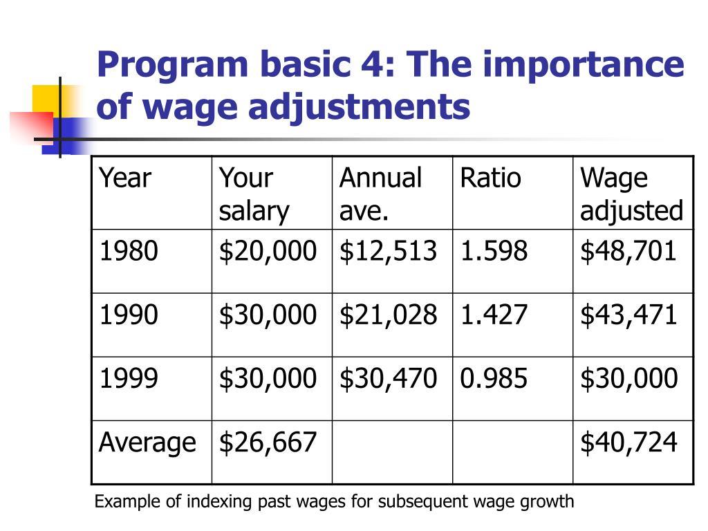 Program basic 4: The importance of wage adjustments