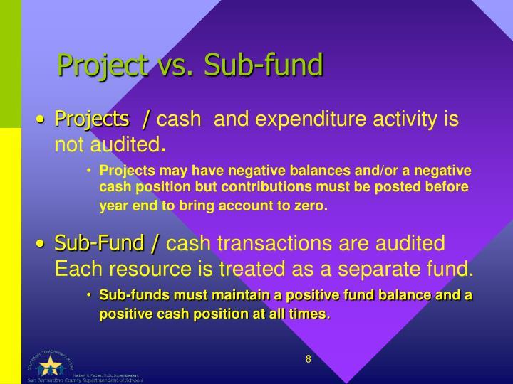 Project vs. Sub-fund