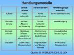 handlungsmodelle