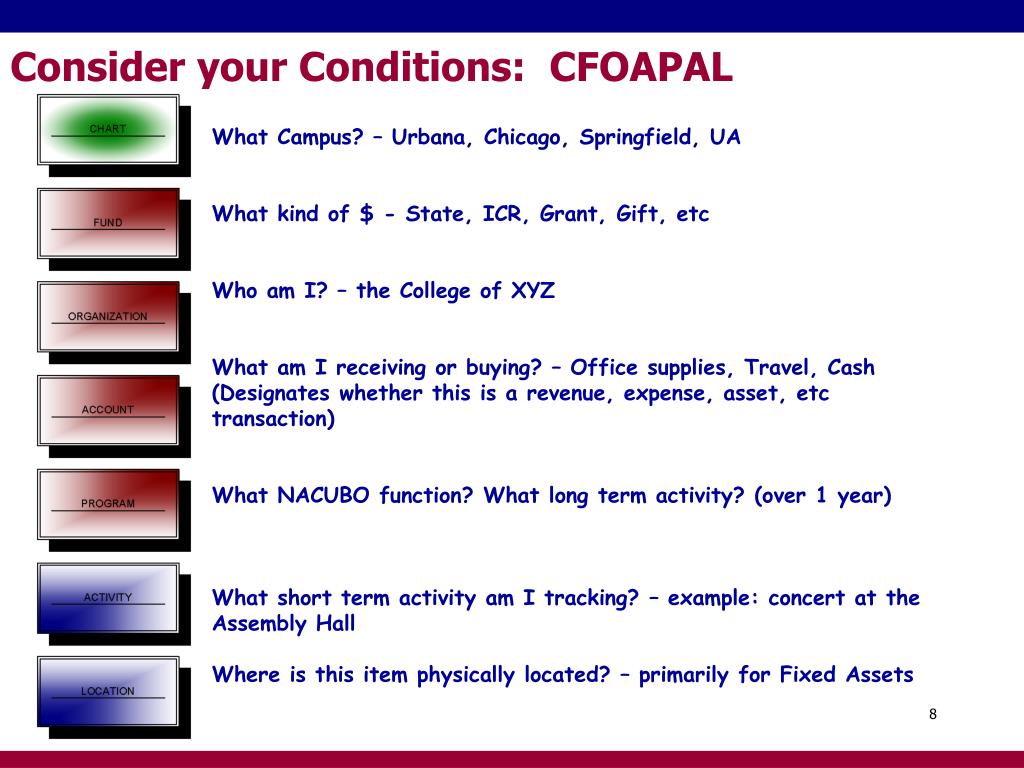 Consider your Conditions:  CFOAPAL