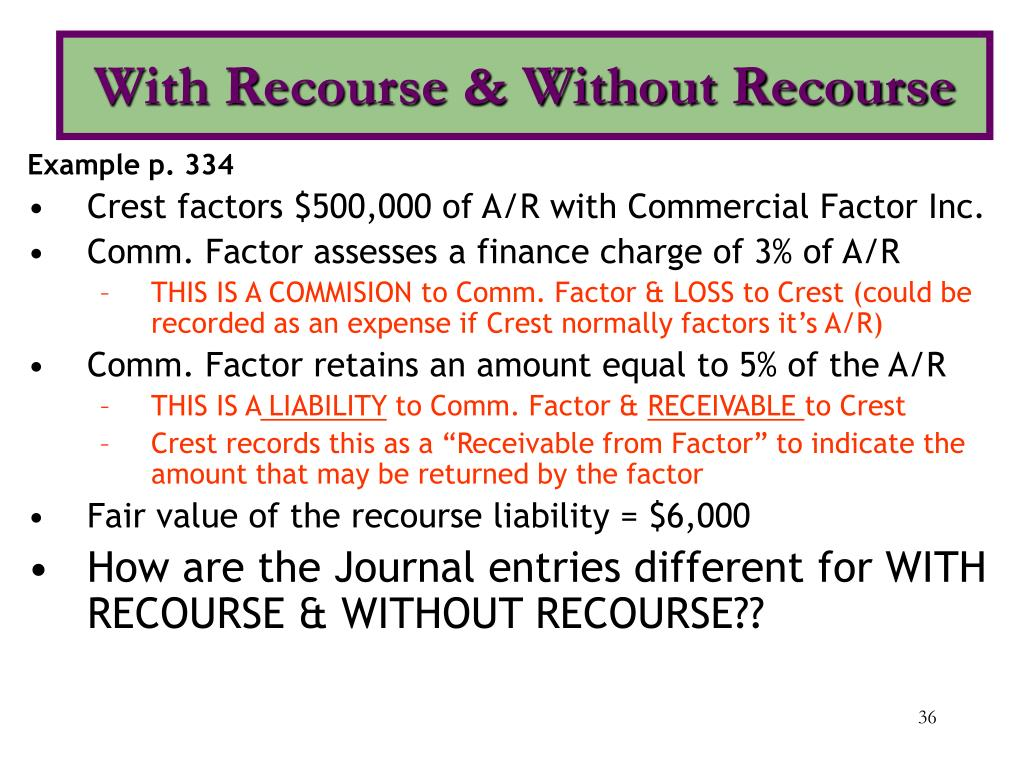 With Recourse & Without Recourse