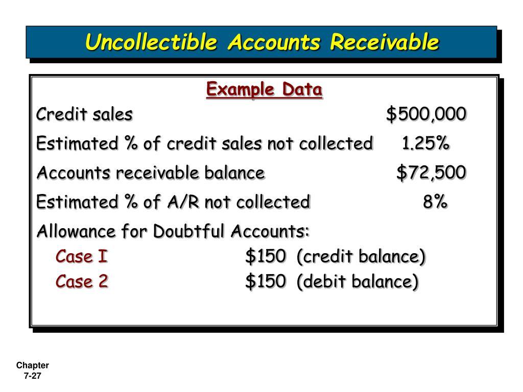 Uncollectible Accounts Receivable