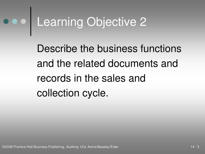 Learning Objective 2