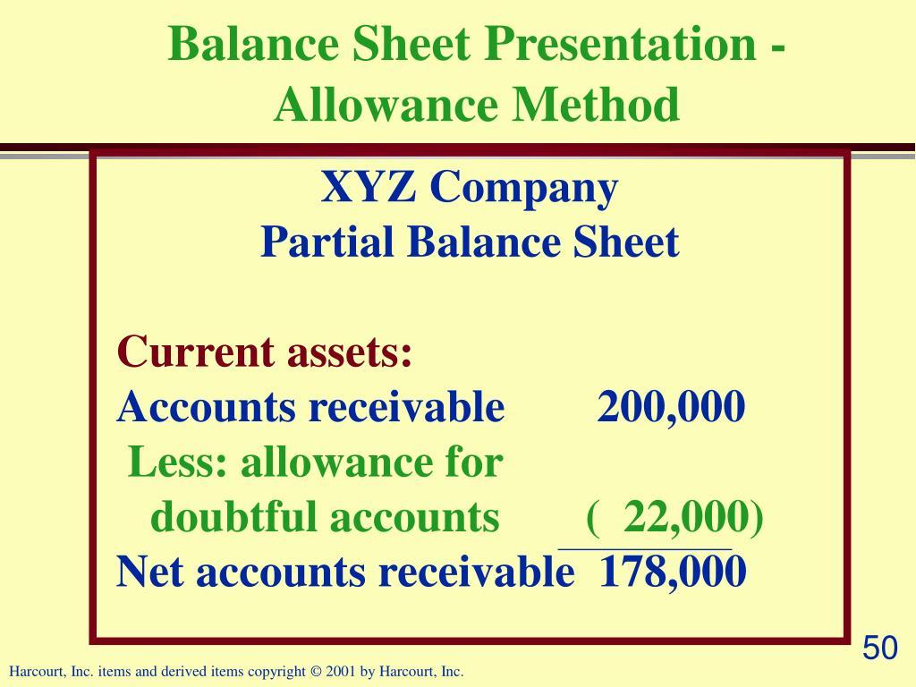 Balance Sheet Presentation -
