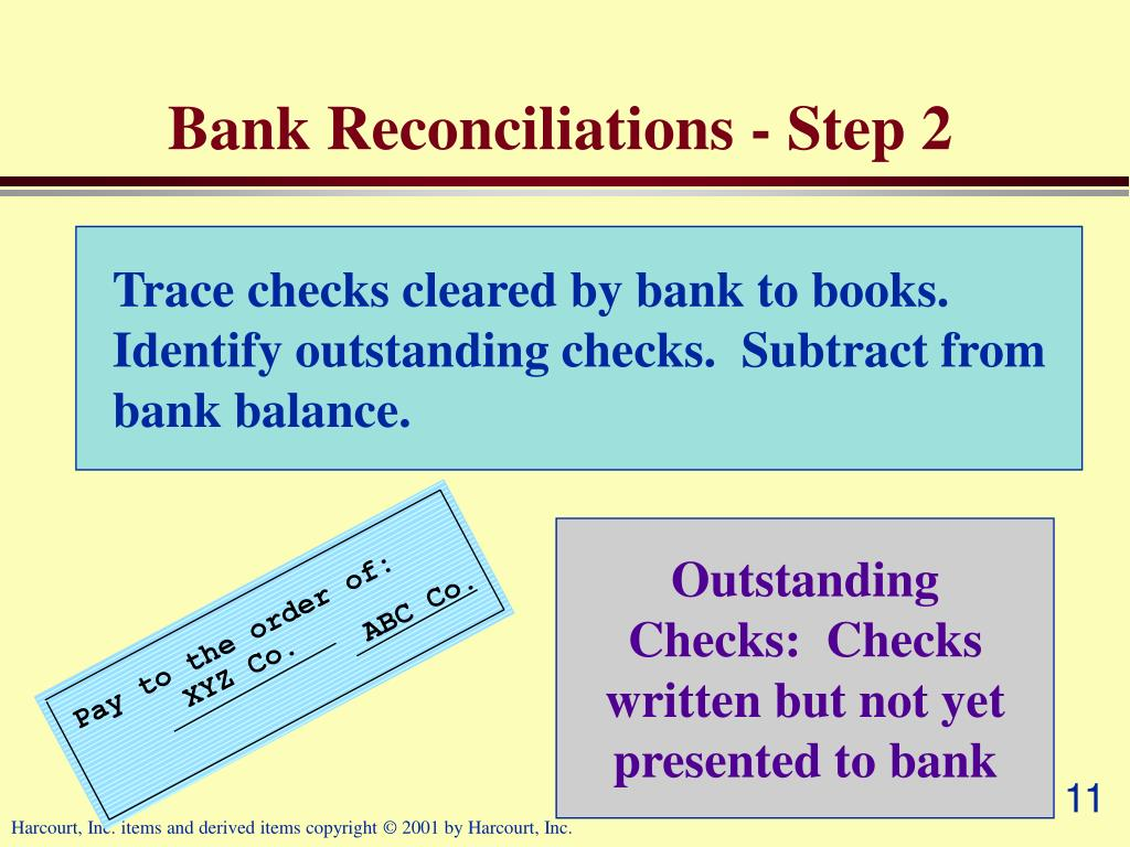 Bank Reconciliations - Step 2
