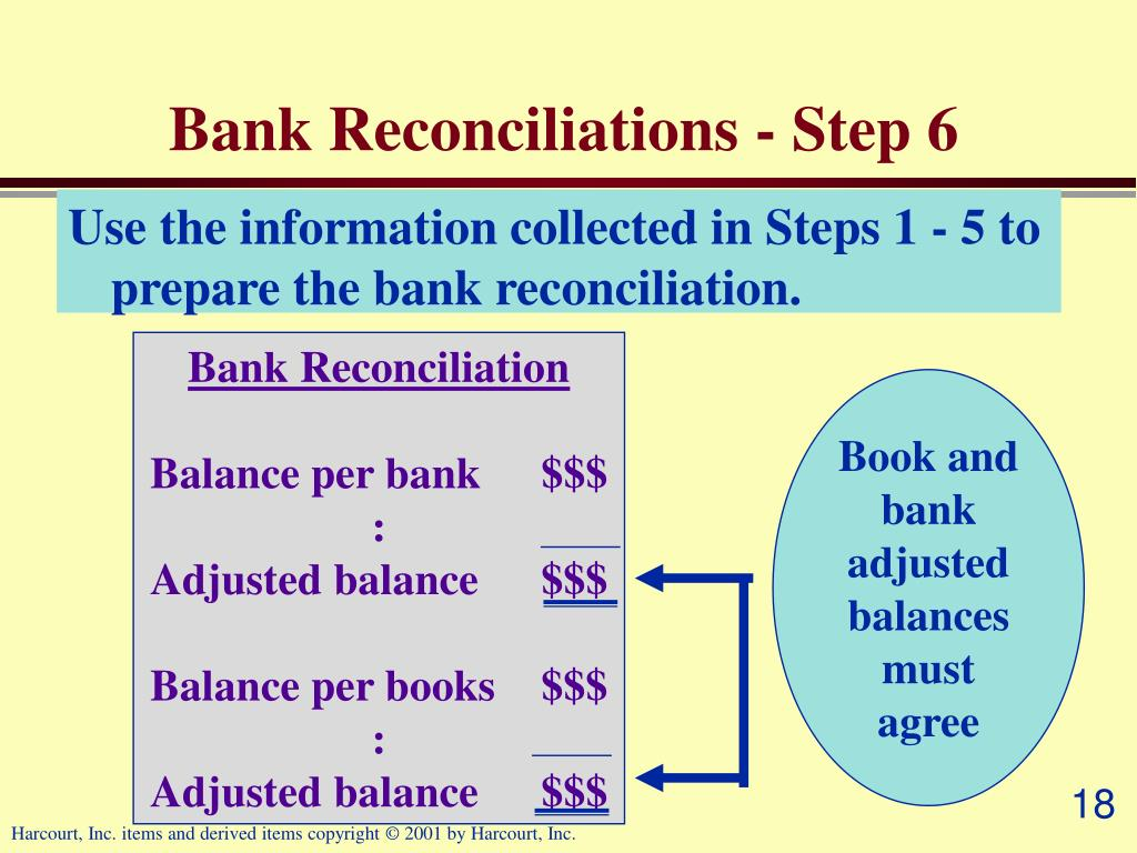 Use the information collected in Steps 1 - 5 to prepare the bank reconciliation.