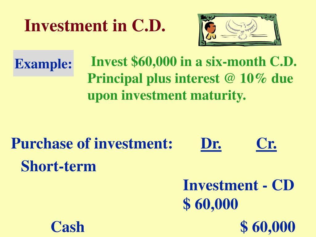 Investment in C.D.