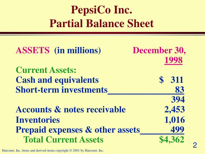 Pepsico inc partial balance sheet