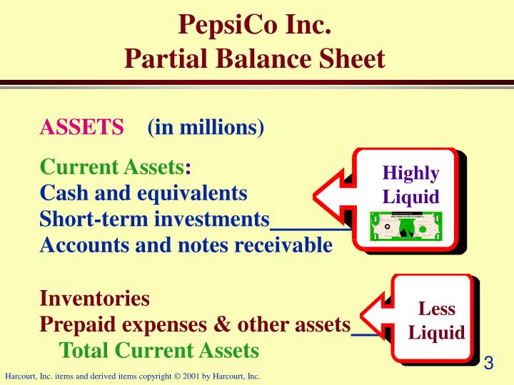 Pepsico inc partial balance sheet3