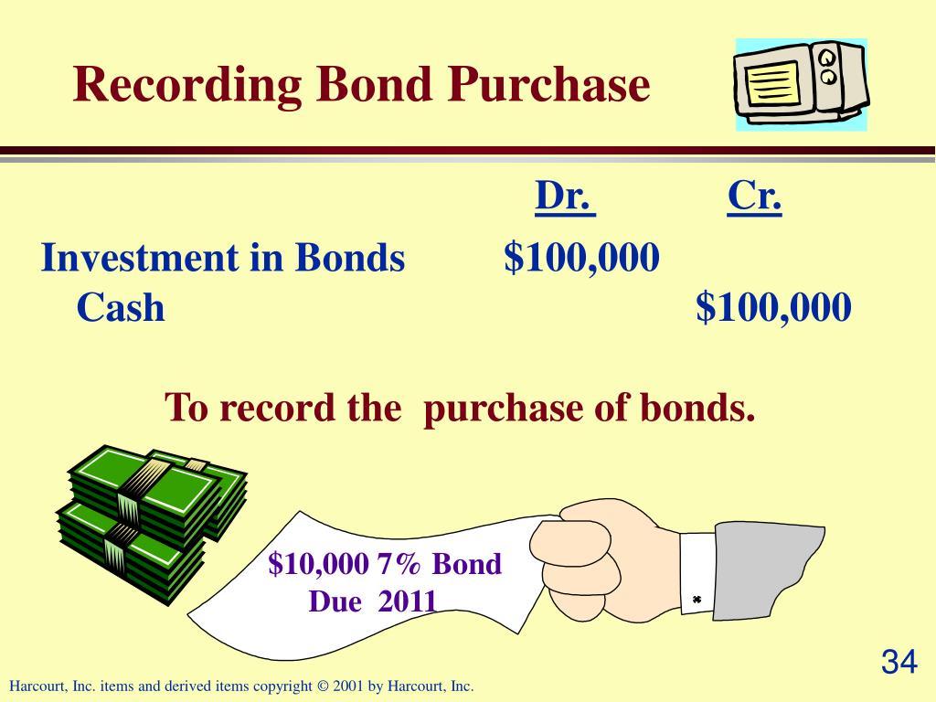 $10,000 7% Bond
