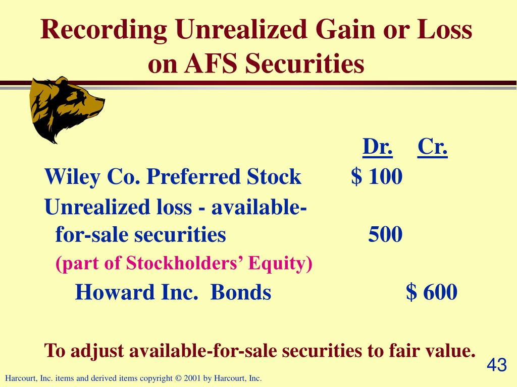 Recording Unrealized Gain or Loss on AFS Securities