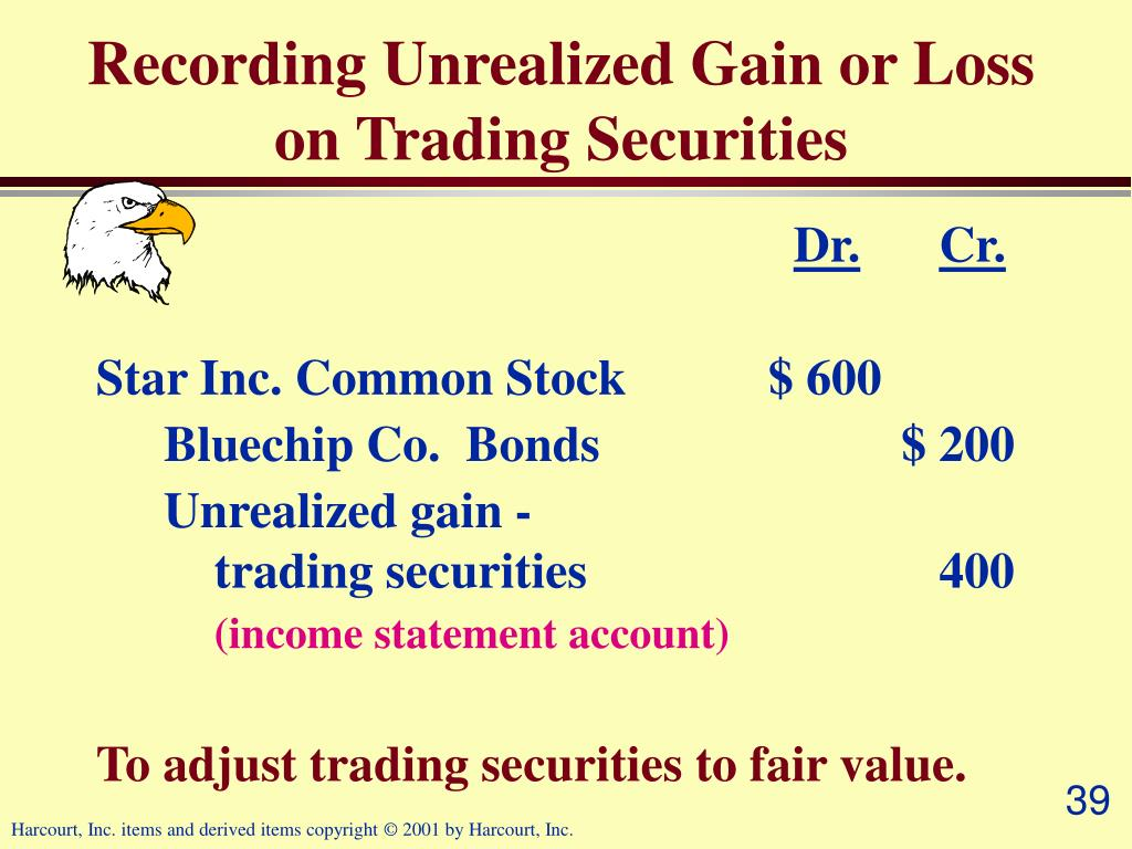 Recording Unrealized Gain or Loss on Trading Securities