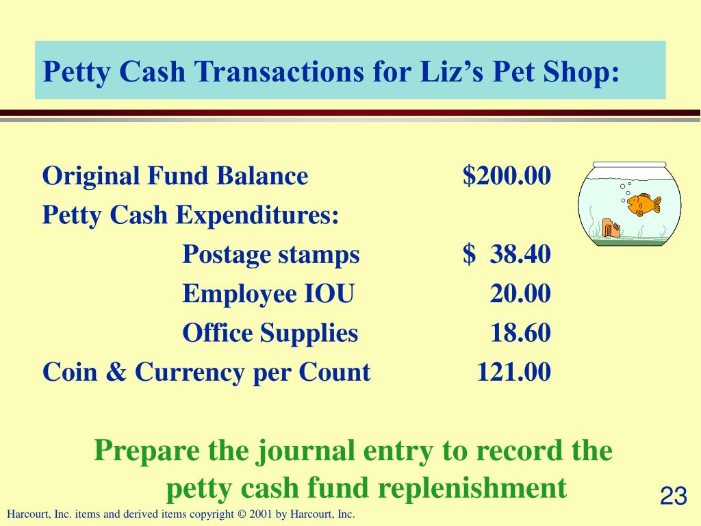 Petty Cash Transactions for Liz's Pet Shop: