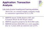 application transaction analysis