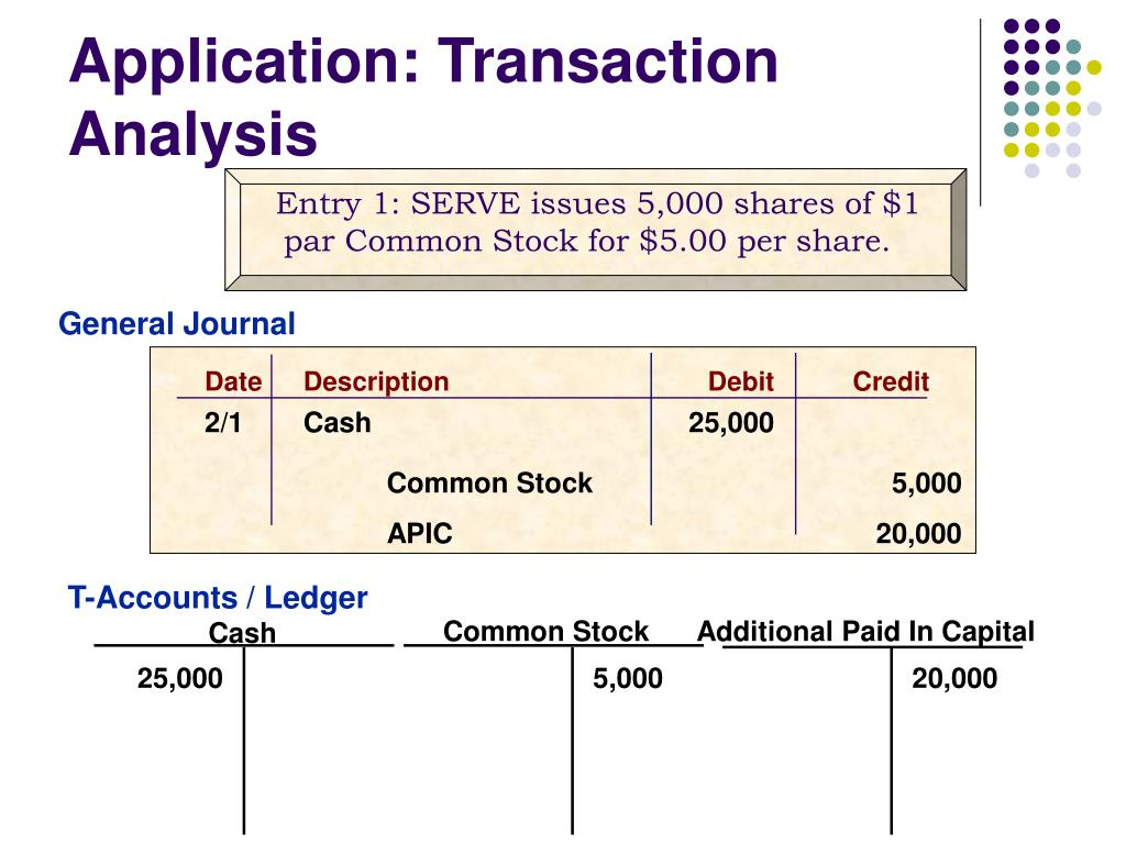 Entry 1: SERVE issues 5,000 shares of $1 par Common Stock for $5.00 per share.