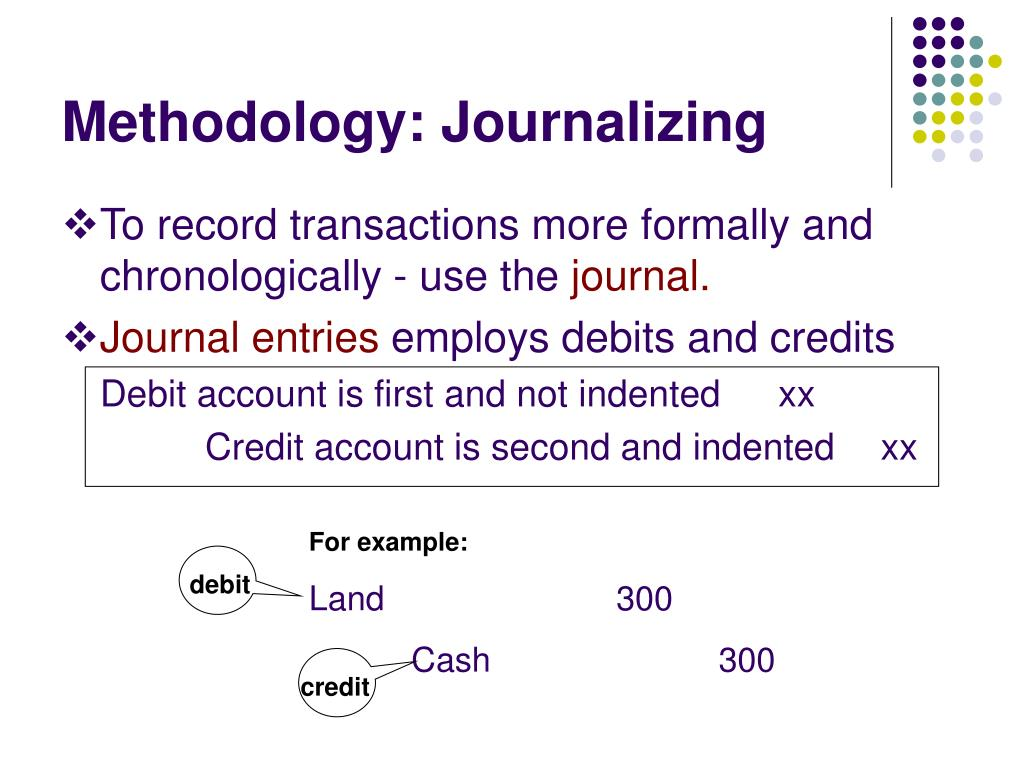 Methodology: Journalizing