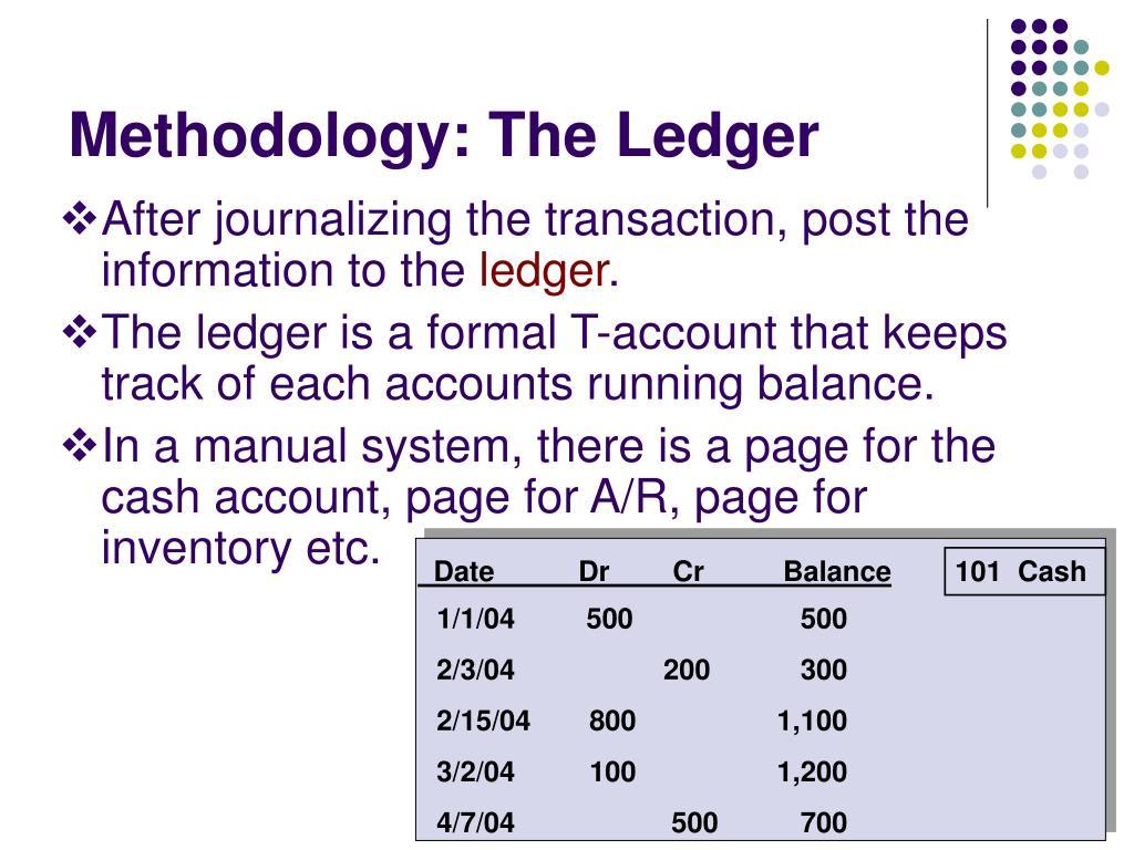 Methodology: The Ledger