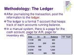 methodology the ledger