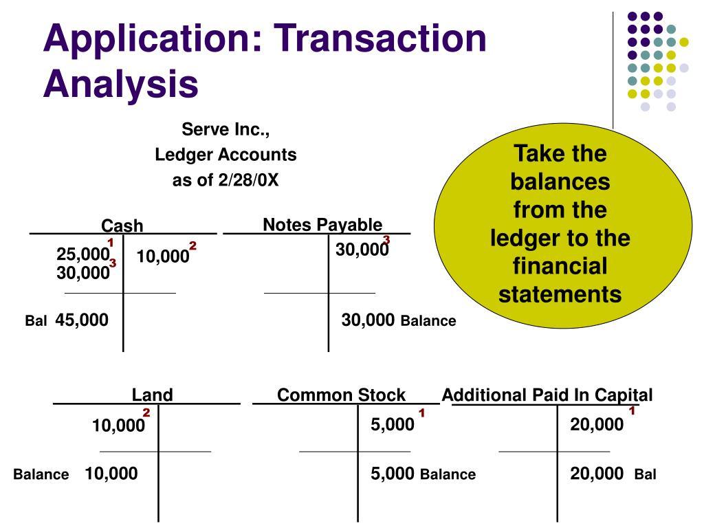 Application: Transaction Analysis