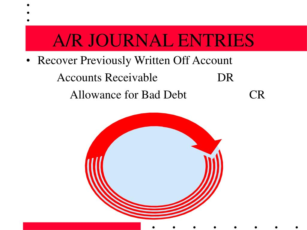 A/R JOURNAL ENTRIES
