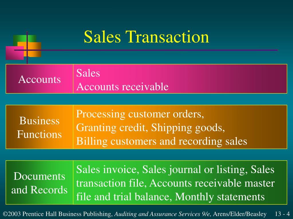 Sales Transaction