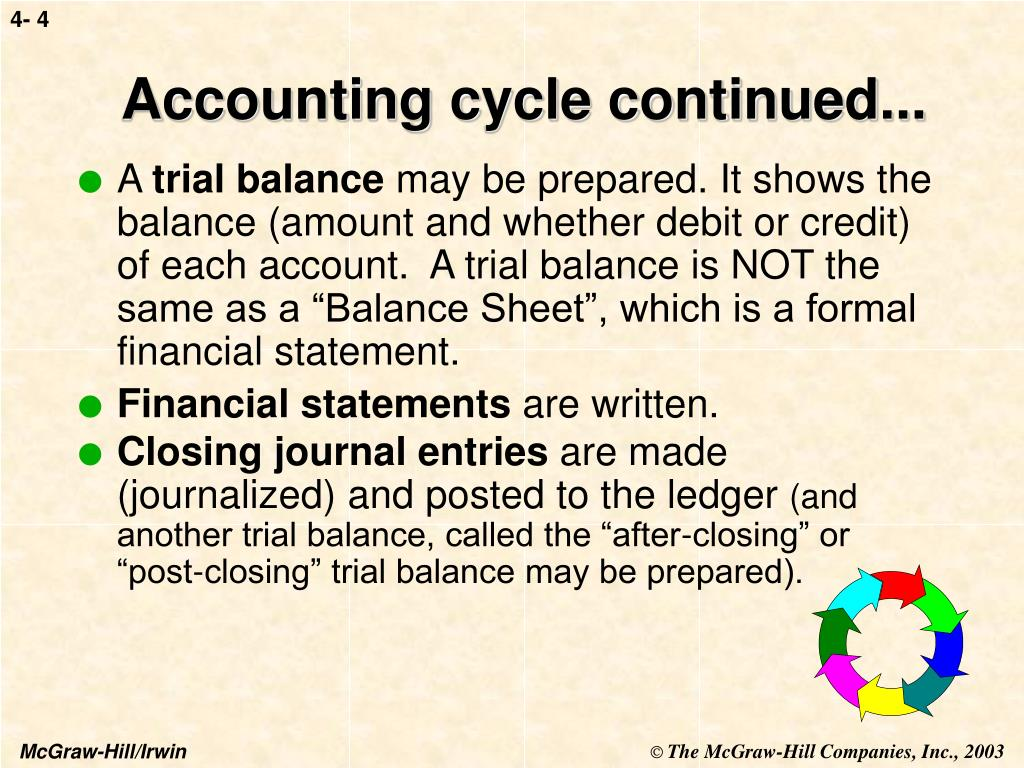 Accounting cycle continued...